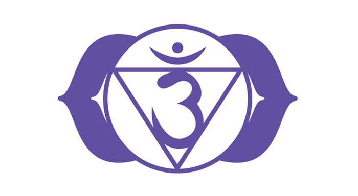 Sixth Chakra Third Eye