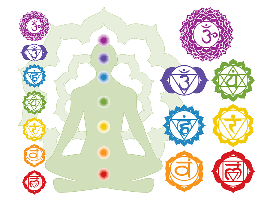 the symbol of 7 chakras